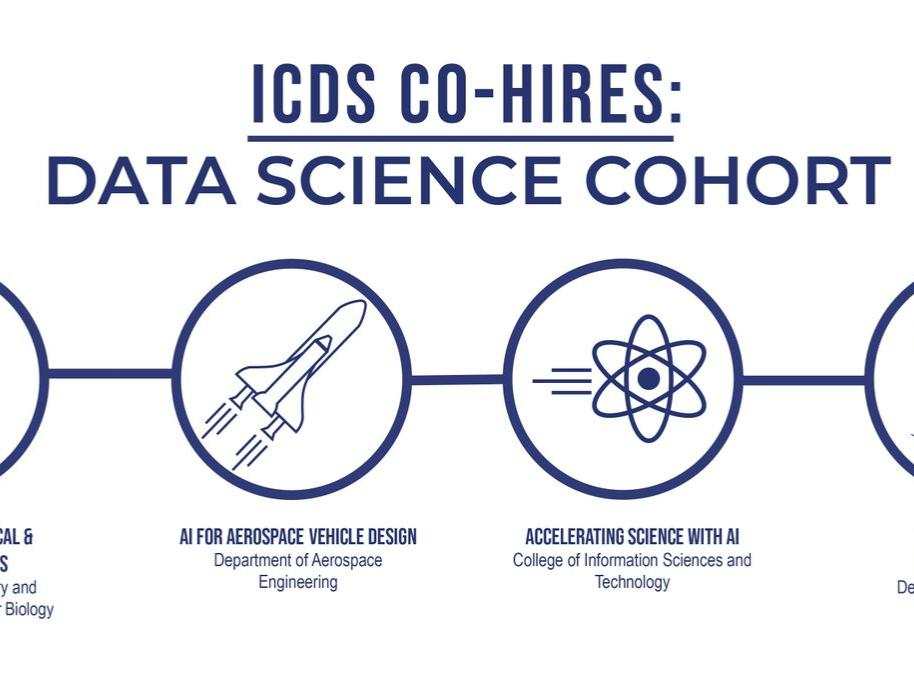 Data Science Co-Hort