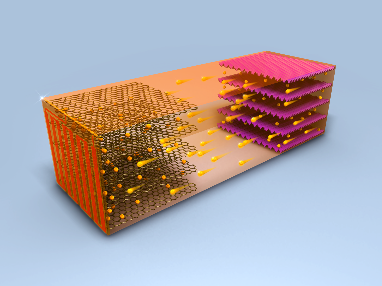 Chao-Yang Wang is developing a new lithium-ion battery that enables faster charging.